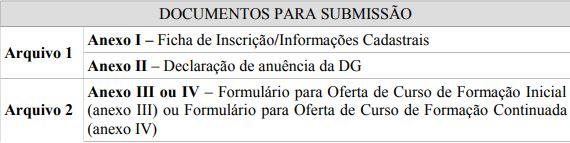 docs para submissao FIC