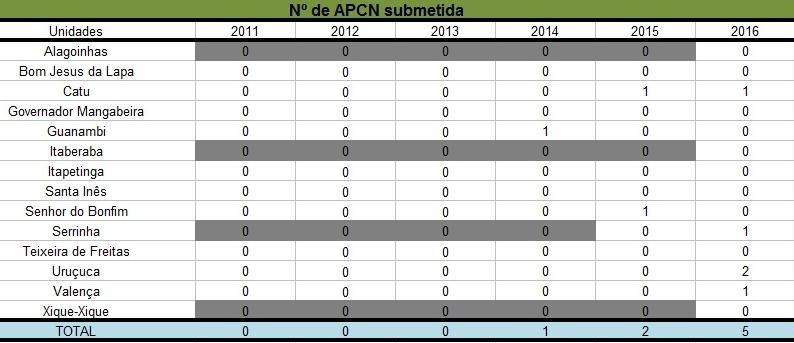 apcn (2)